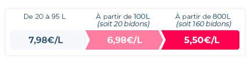 Remises dégressives 6,98€/L à partir de 100L et 5,50€/L à partir de 800L