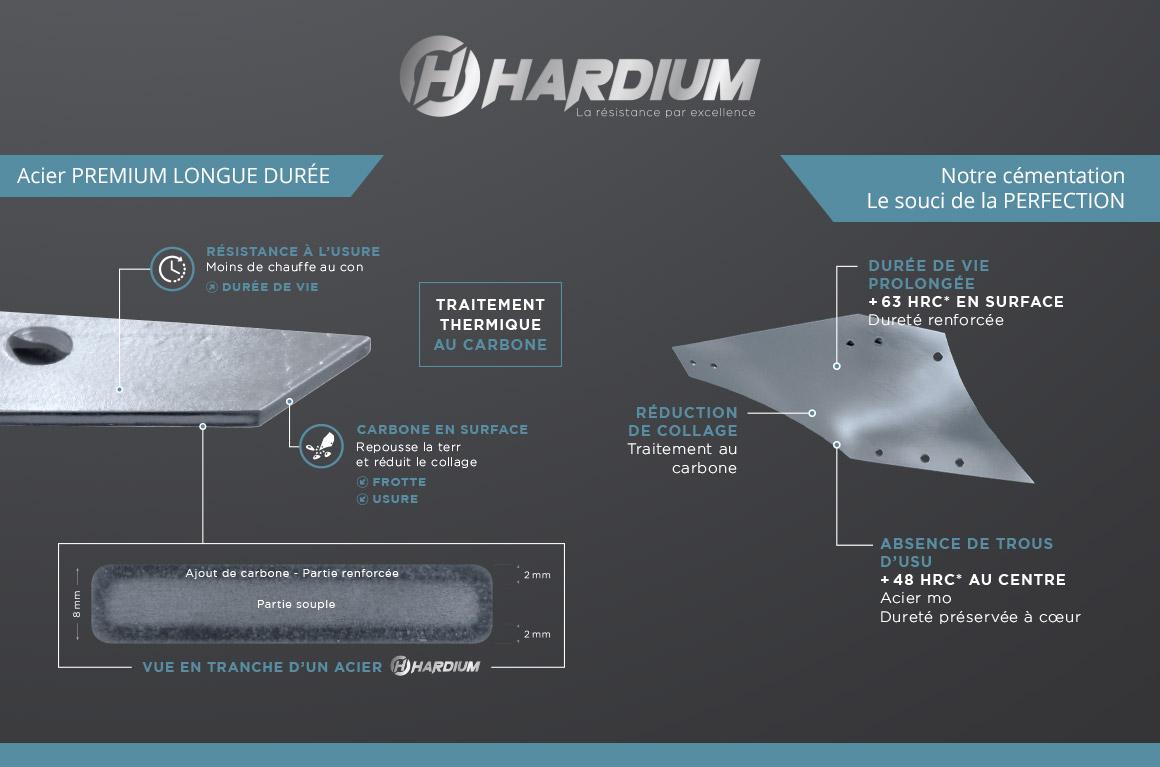 Hardium la résistance par excellence
