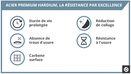Hardium spécificité